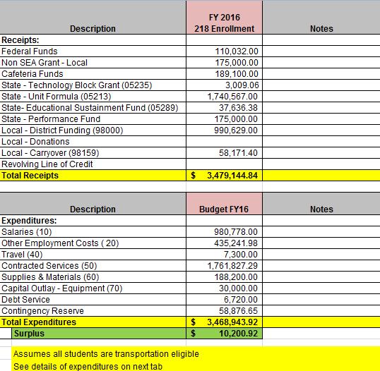 DelMetFinancial2016