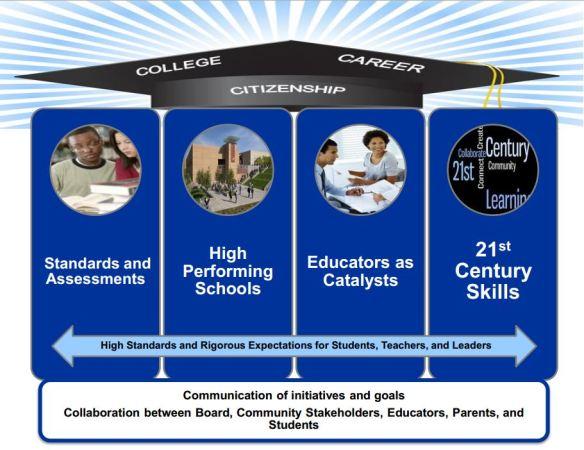 strategic%20plan%20graphic2014