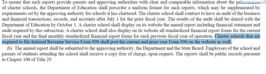 Title14Charter990