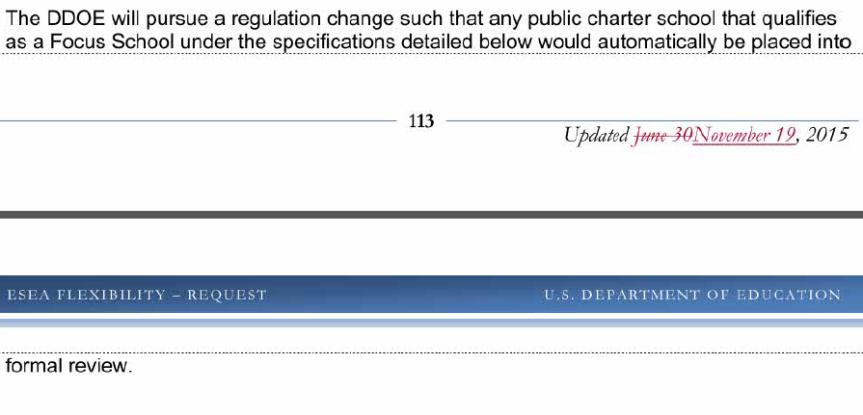FocusCharterRegulation