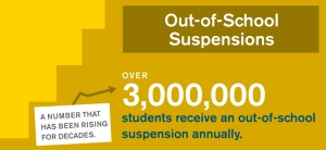 s-to-p-suspensions