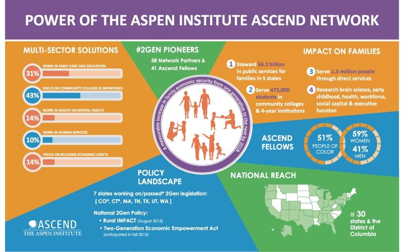 The Aspen Institute: The Futurists Who Turned Education Into A CorporateGame