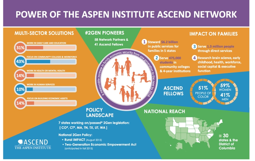 The Aspen Institute: The Futurists Who Turned Education Into A Corporate Game