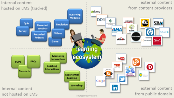 learning-eco-system-3