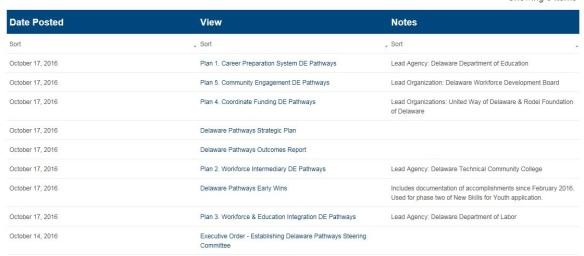 pathwaysstrategicplan