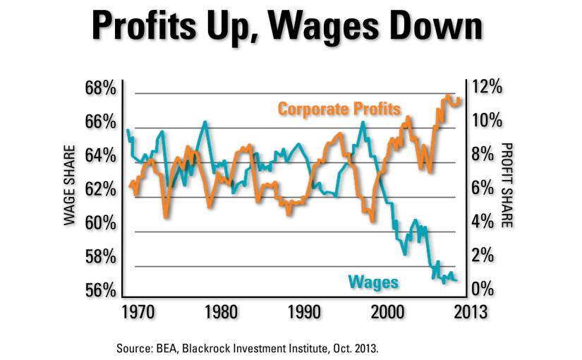 "Delaware DOE Posts ""Cheap Labor"" Vendor Request To Market ""Pathways to Prosperity"""